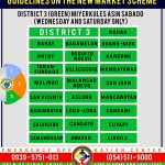 THE DAILY MARKET SCHEME OF THE CLUSTERED BARANGAYS OF THE MUNICIPALITY OF LIBMANAN
